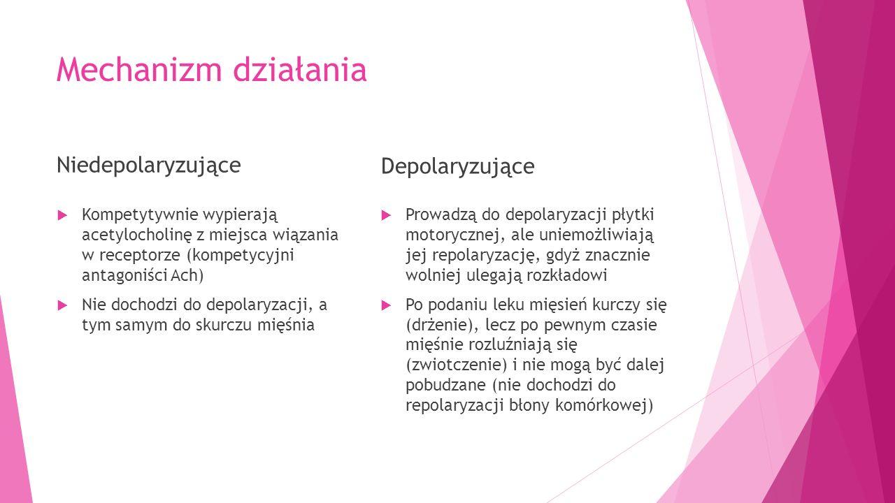 Mechanizm działania Niedepolaryzujące Depolaryzujące