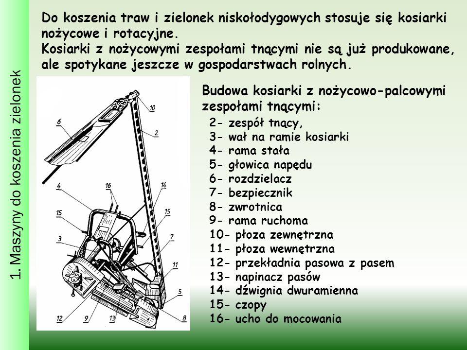 1. Maszyny do koszenia zielonek