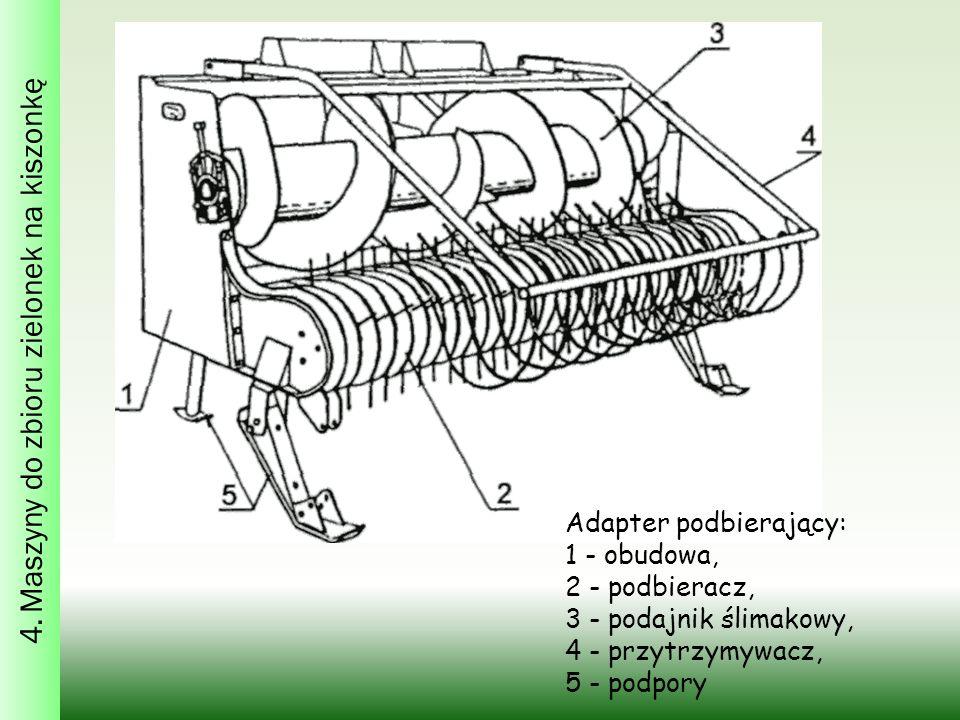4. Maszyny do zbioru zielonek na kiszonkę
