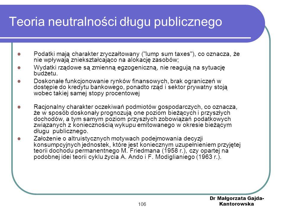 Teoria neutralności długu publicznego