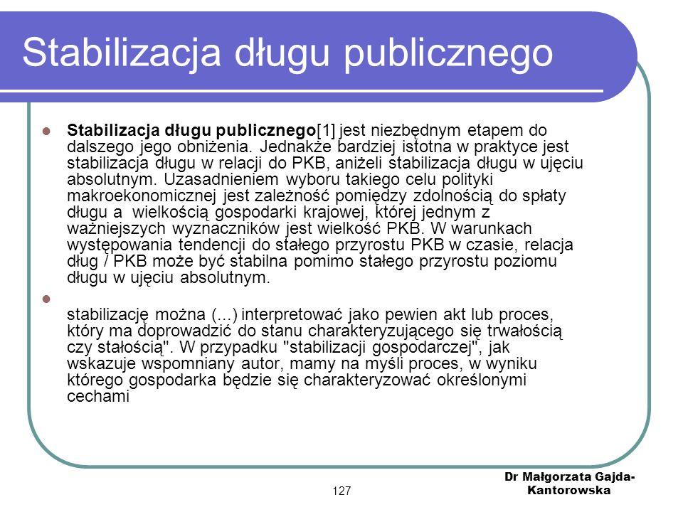 Stabilizacja długu publicznego