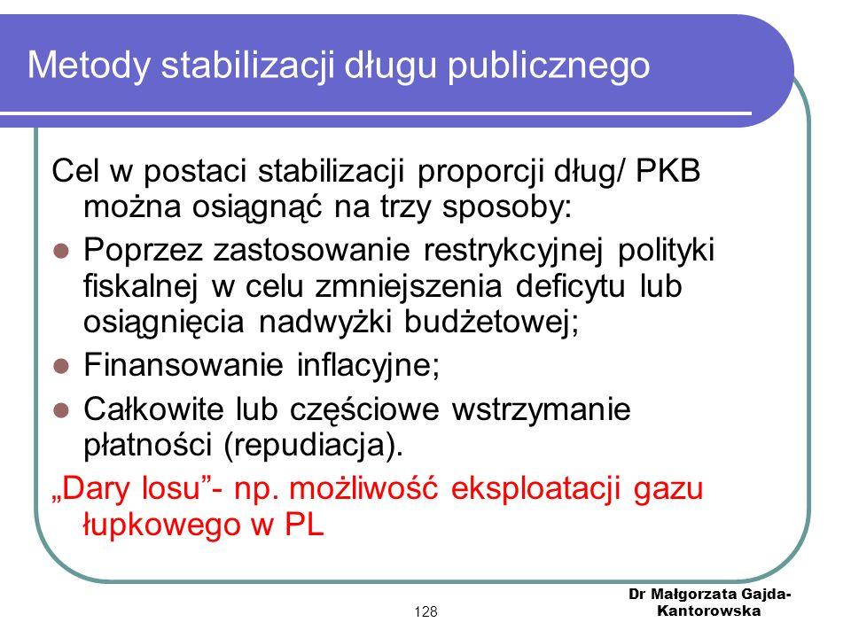 Metody stabilizacji długu publicznego