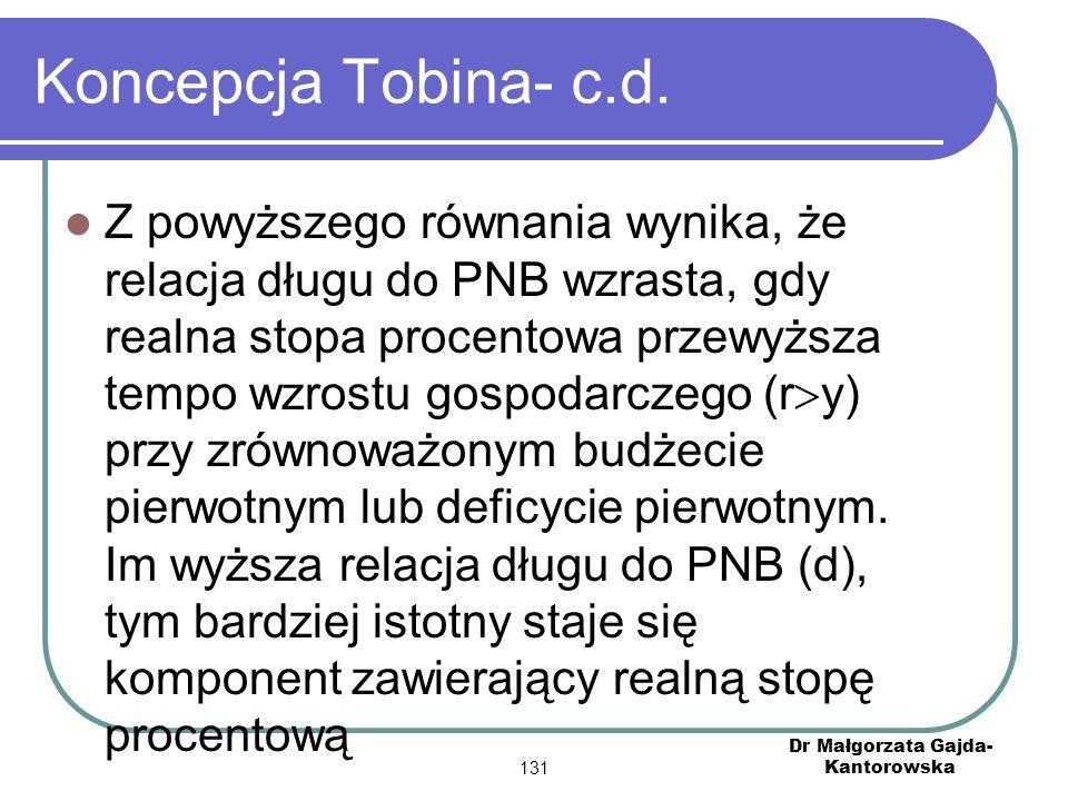 Dr Małgorzata Gajda-Kantorowska