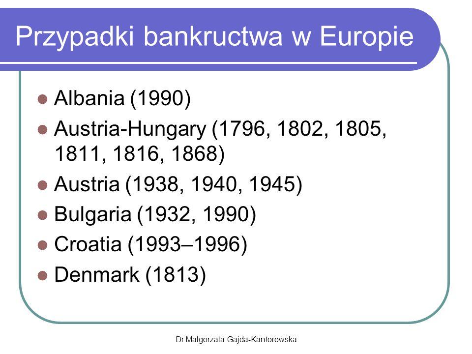 Przypadki bankructwa w Europie