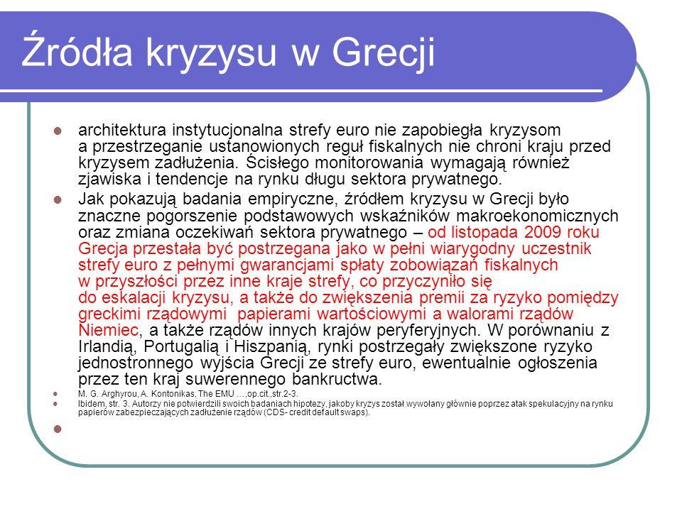 Źródła kryzysu w Grecji