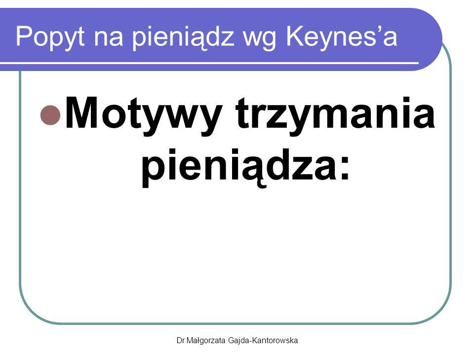 Popyt na pieniądz wg Keynes'a