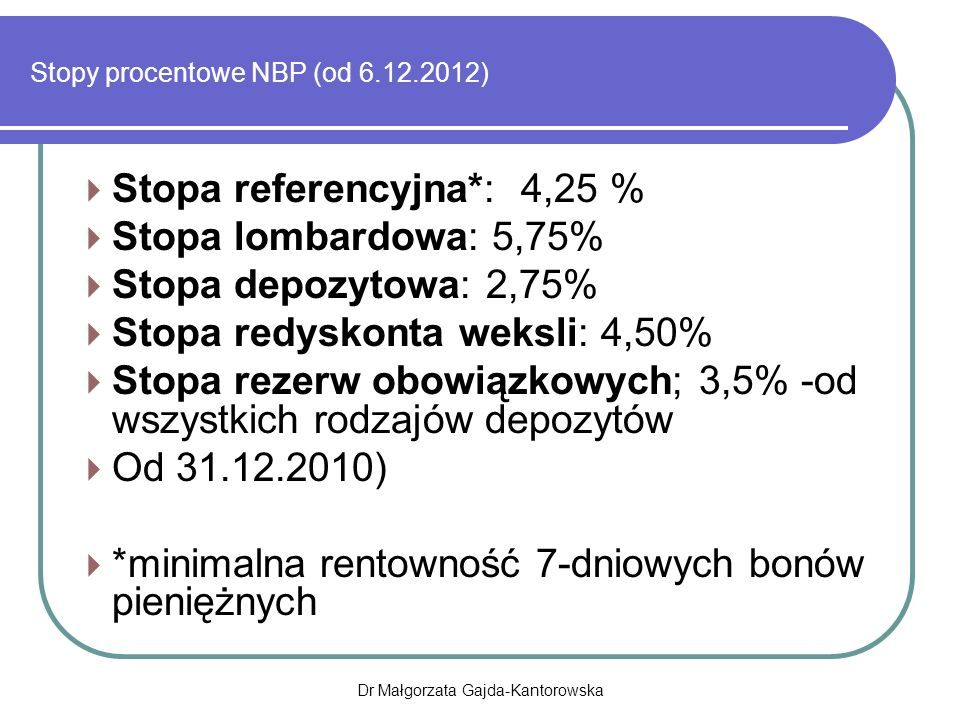 Stopy procentowe NBP (od 6.12.2012)
