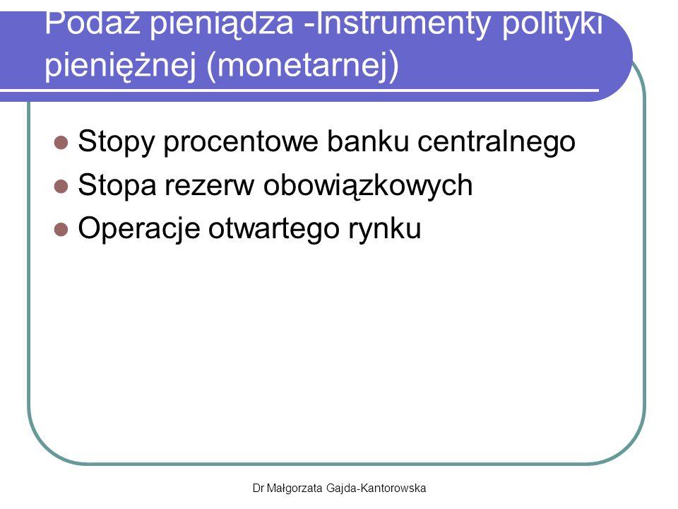 Podaż pieniądza -Instrumenty polityki pieniężnej (monetarnej)