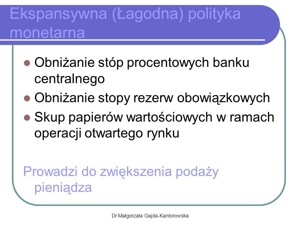 Ekspansywna (Łagodna) polityka monetarna