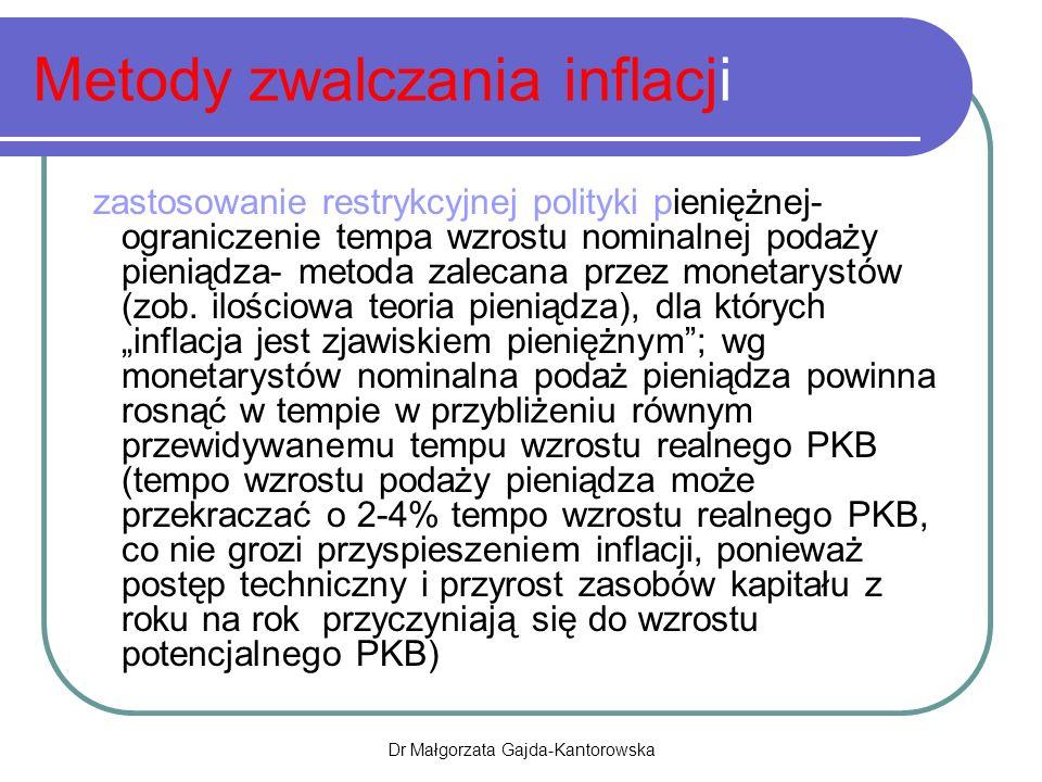 Metody zwalczania inflacji