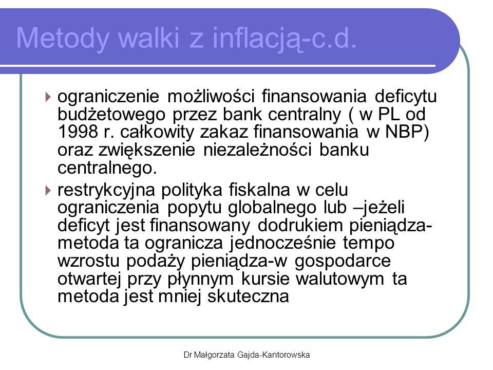 Metody walki z inflacją-c.d.