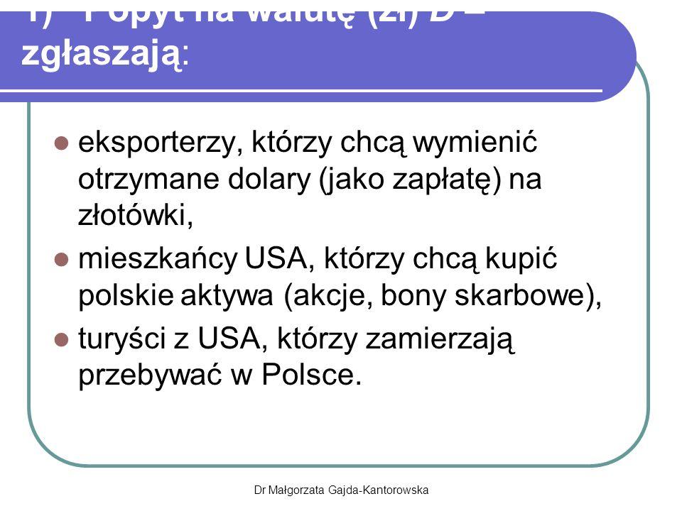 1) Popyt na walutę (zł) D – zgłaszają: