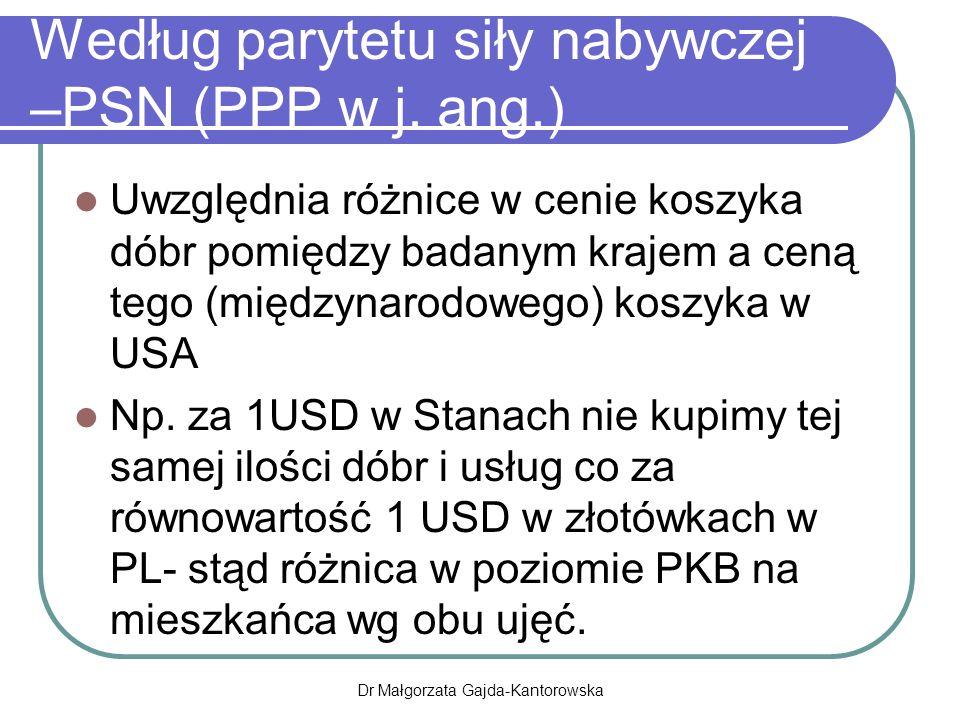 Według parytetu siły nabywczej –PSN (PPP w j. ang.)