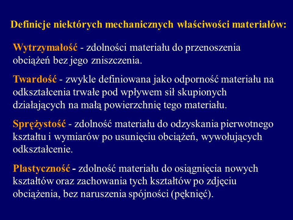 Definicje niektórych mechanicznych właściwości materiałów: