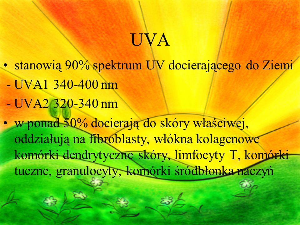 UVA stanowią 90% spektrum UV docierającego do Ziemi - UVA1 340-400 nm