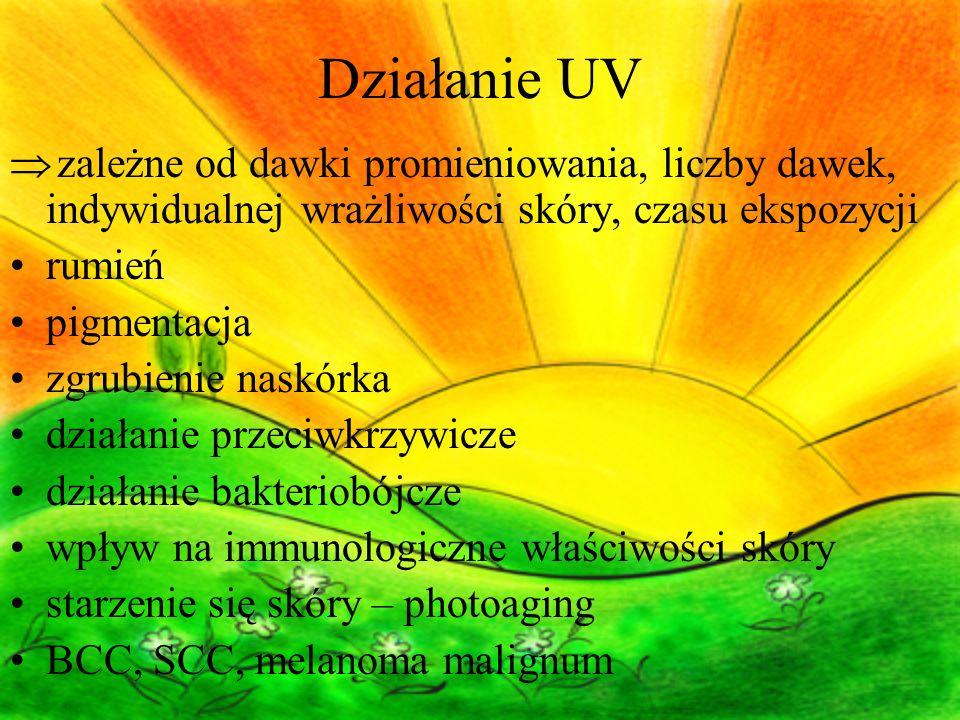 Działanie UV zależne od dawki promieniowania, liczby dawek, indywidualnej wrażliwości skóry, czasu ekspozycji.