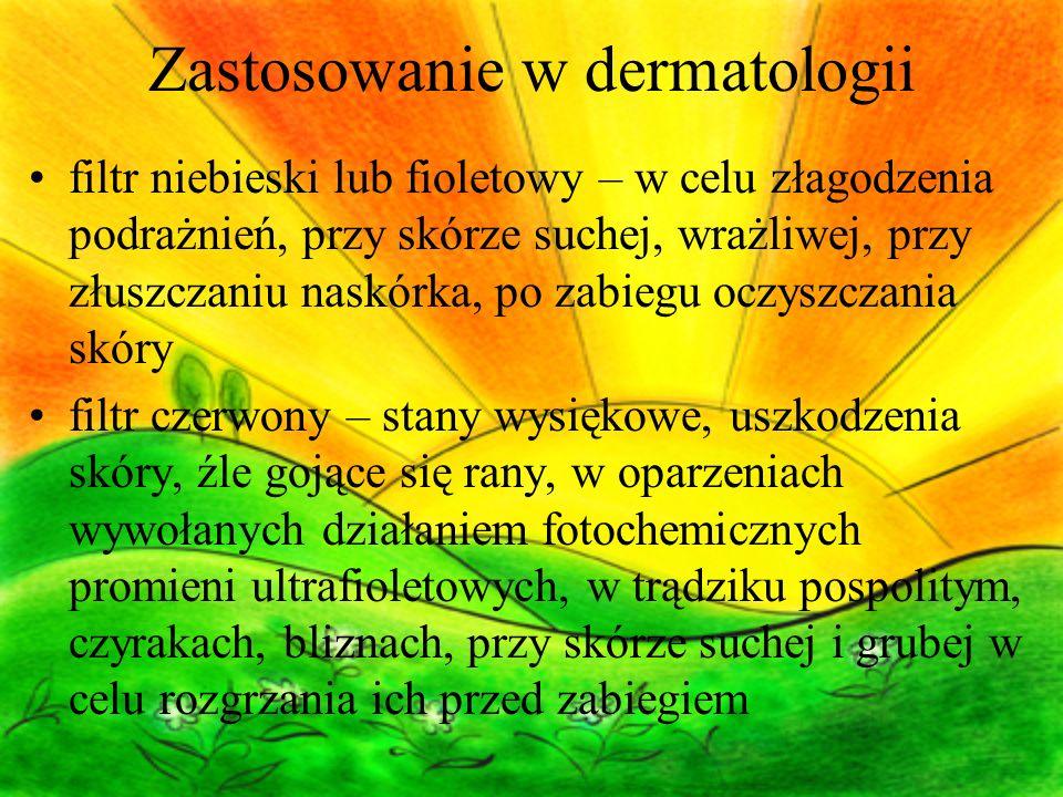 Zastosowanie w dermatologii