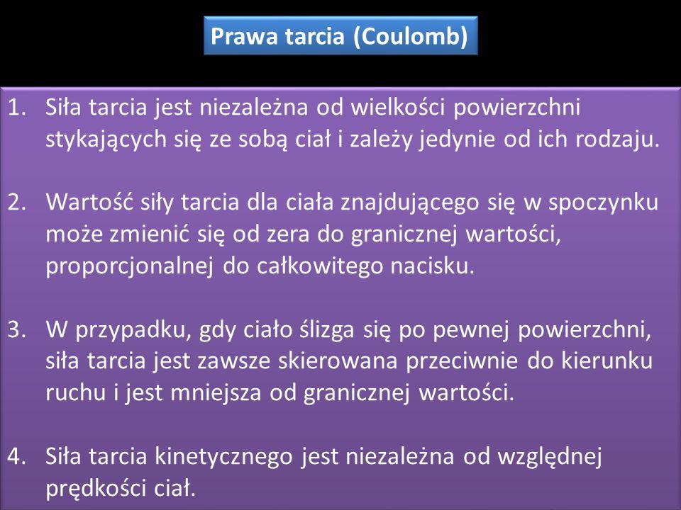 Prawa tarcia (Coulomb)