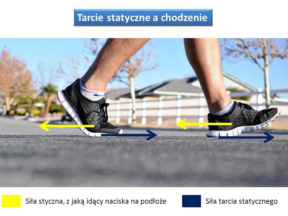 Tarcie statyczne a chodzenie