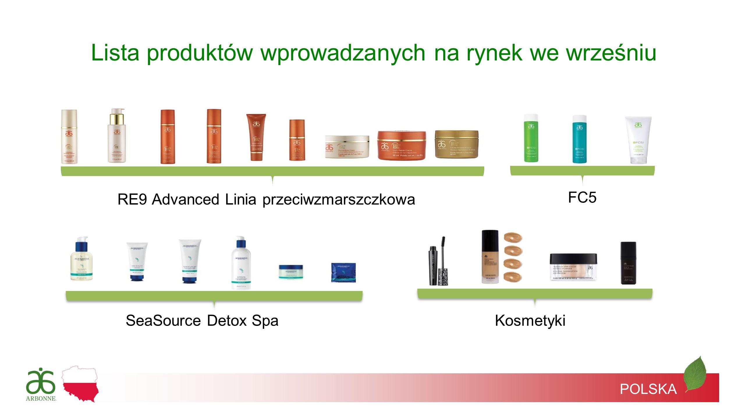 Lista produktów wprowadzanych na rynek we wrześniu