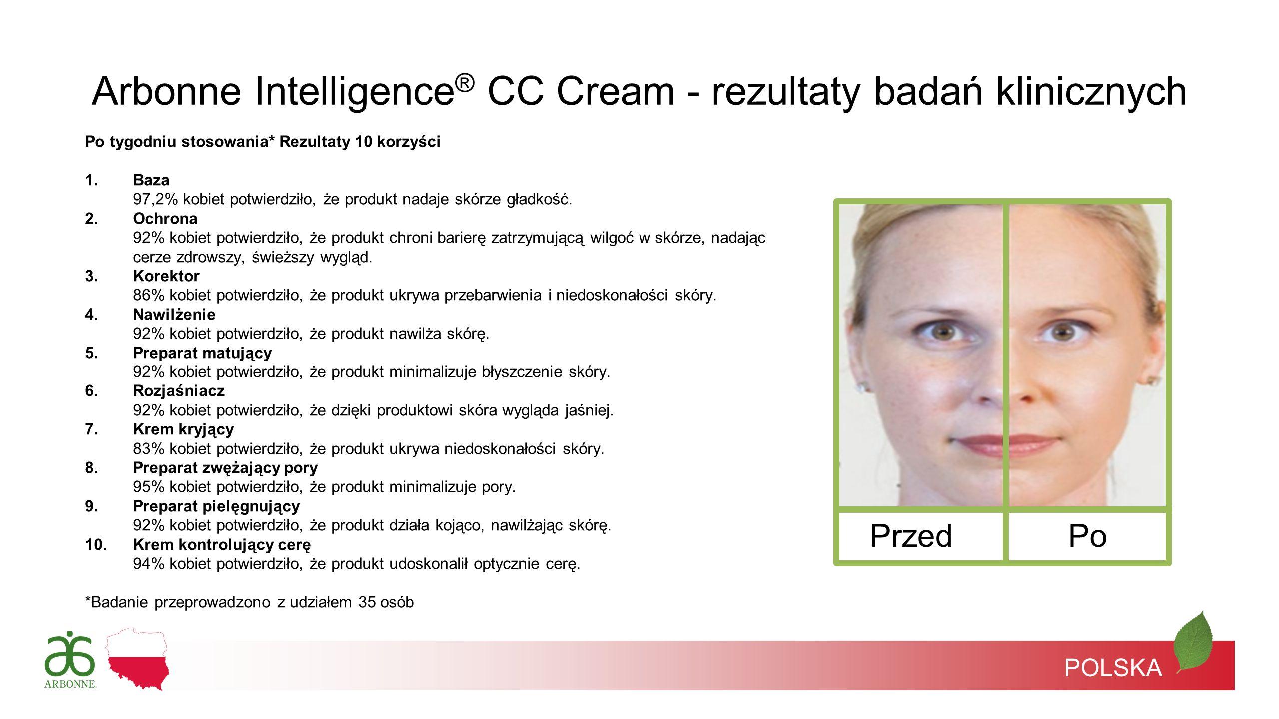 Arbonne Intelligence® CC Cream - rezultaty badań klinicznych