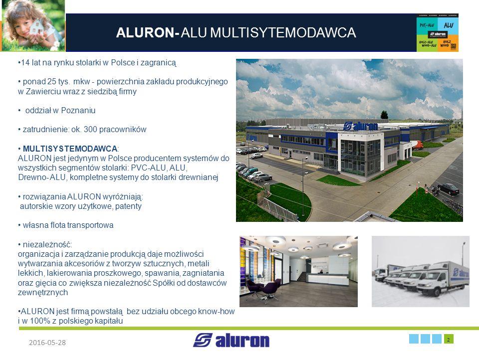 ALURON- ALU MULTISYTEMODAWCA