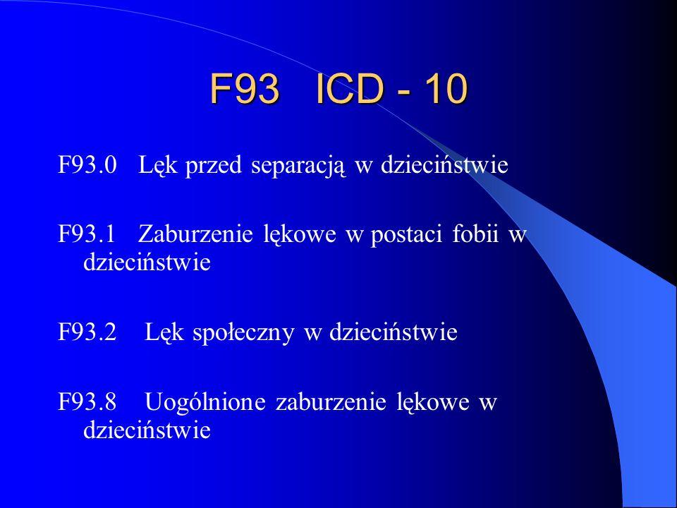 F93 ICD - 10 F93.0 Lęk przed separacją w dzieciństwie