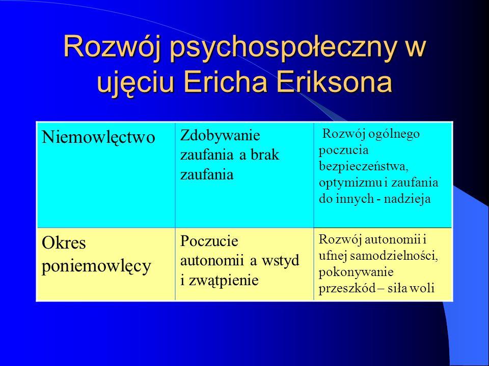 Rozwój psychospołeczny w ujęciu Ericha Eriksona