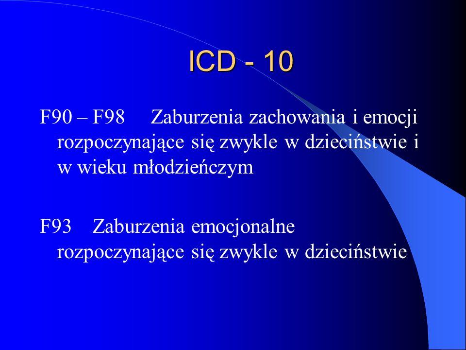 ICD - 10 F90 – F98 Zaburzenia zachowania i emocji rozpoczynające się zwykle w dzieciństwie i w wieku młodzieńczym.