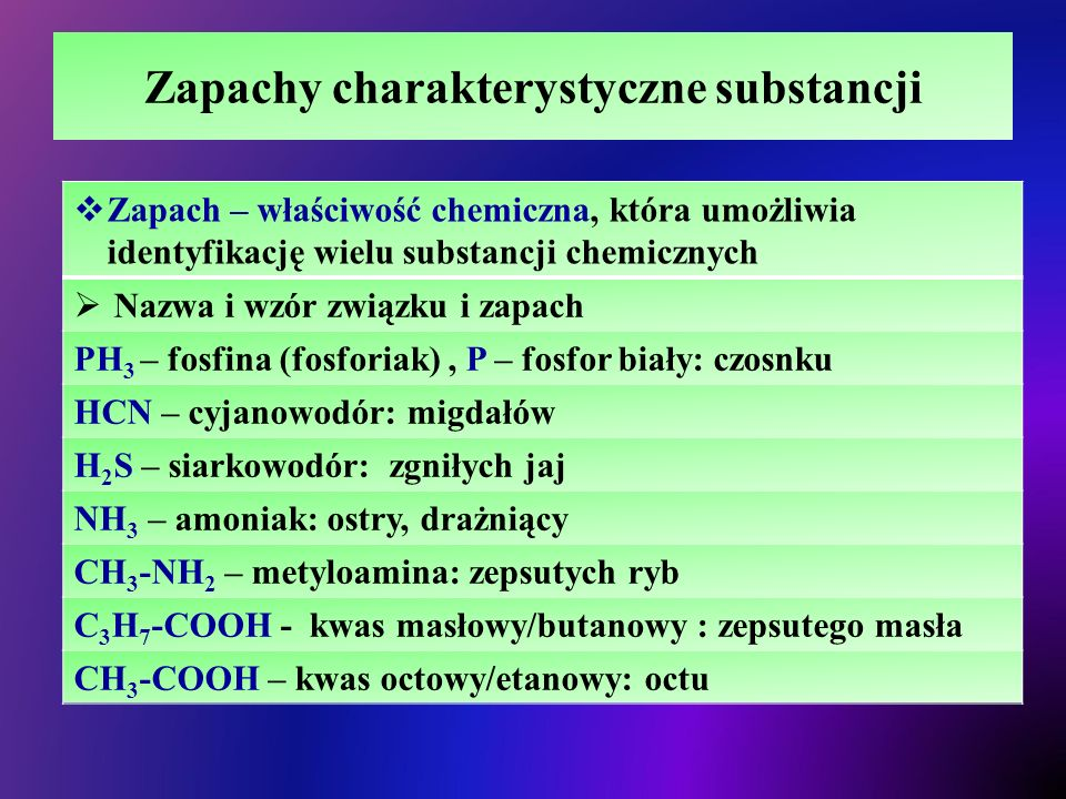 Zapachy charakterystyczne substancji