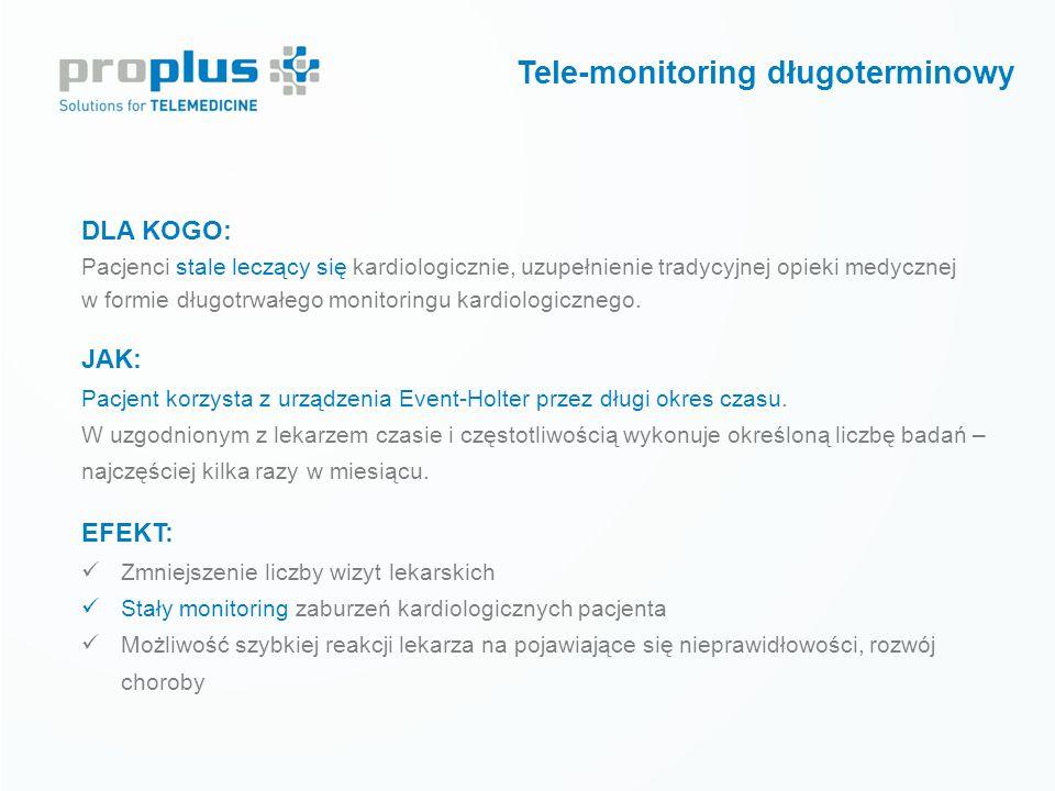 Tele-monitoring krótkoterminowy