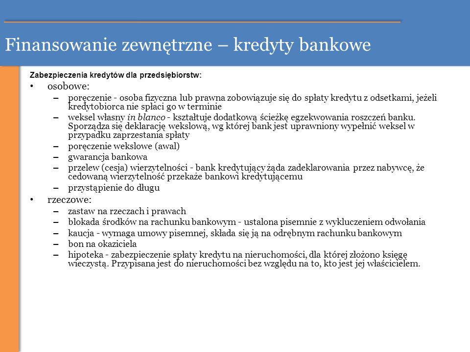 Finansowanie zewnętrzne – kredyty bankowe