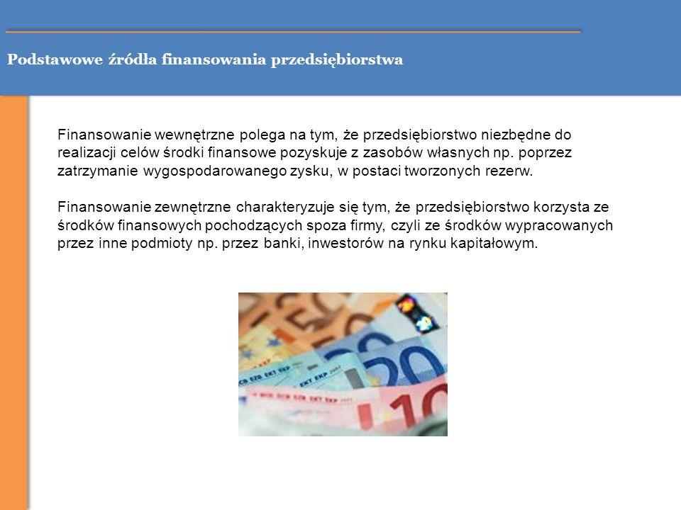 Podstawowe źródła finansowania przedsiębiorstwa