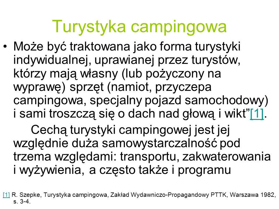 Turystyka campingowa