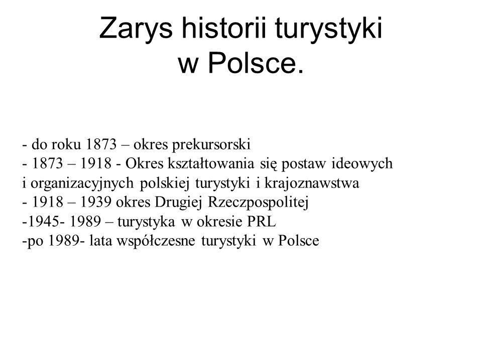 Zarys historii turystyki w Polsce.