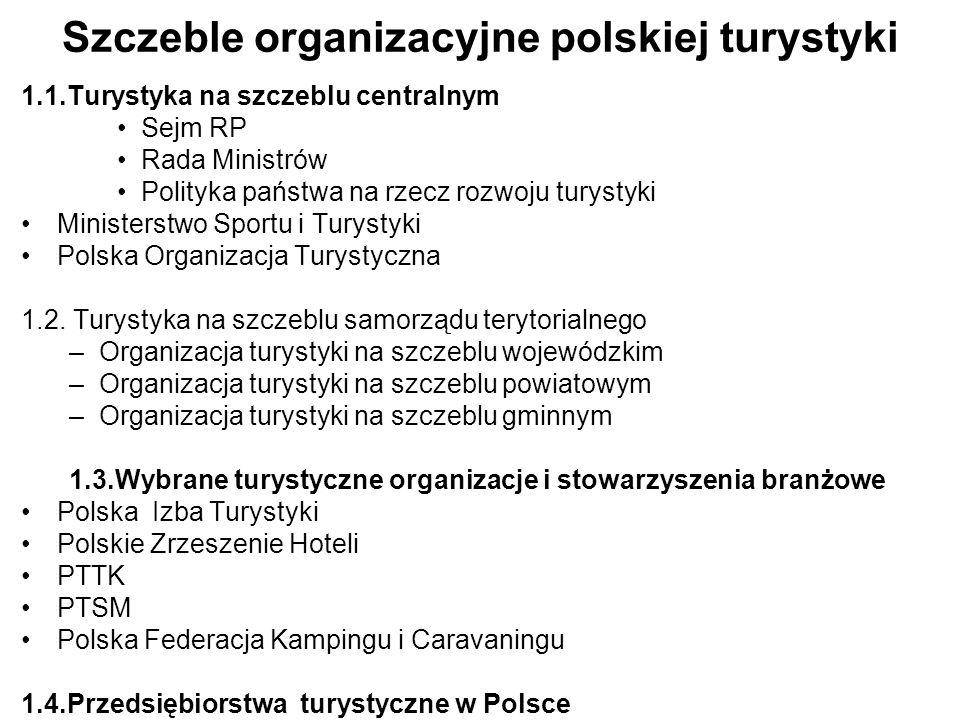 Szczeble organizacyjne polskiej turystyki