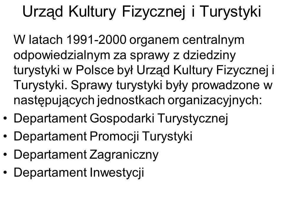 Urząd Kultury Fizycznej i Turystyki