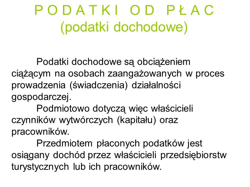 P O D A T K I O D P Ł A C (podatki dochodowe)