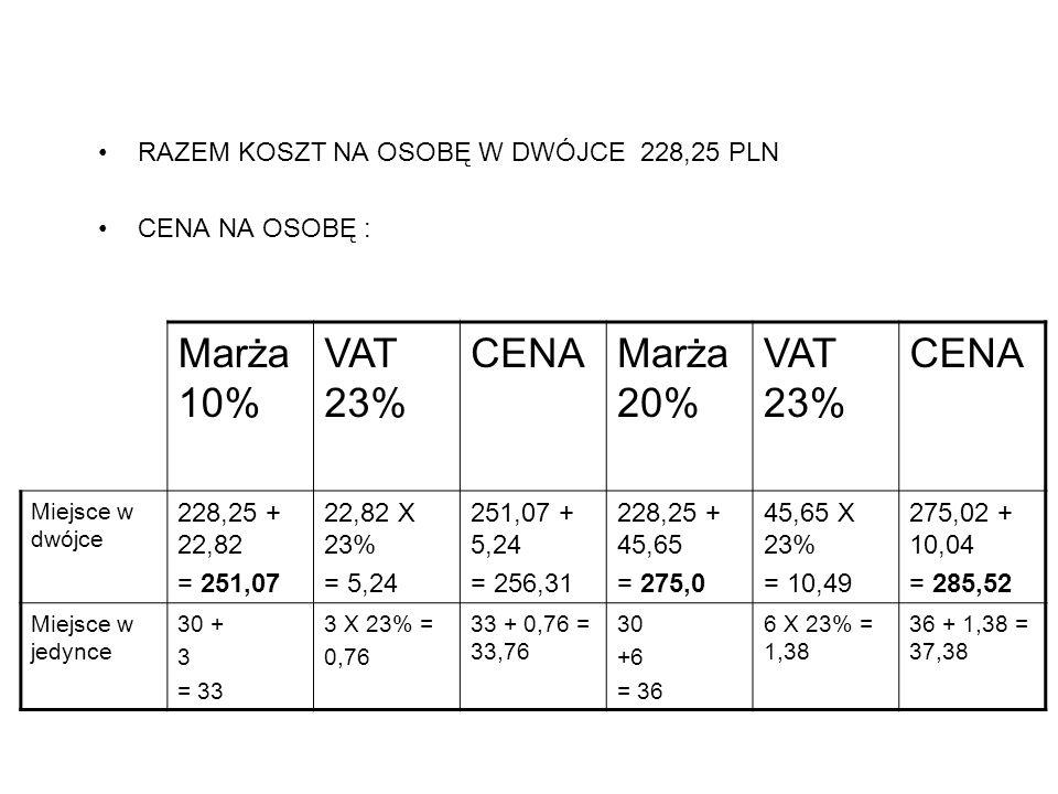 Marża 10% VAT 23% CENA Marża 20%