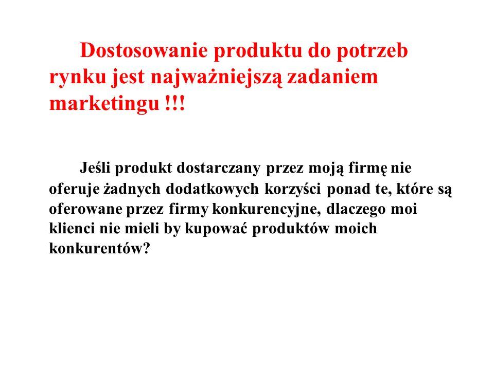 Dostosowanie produktu do potrzeb rynku jest najważniejszą zadaniem marketingu !!!