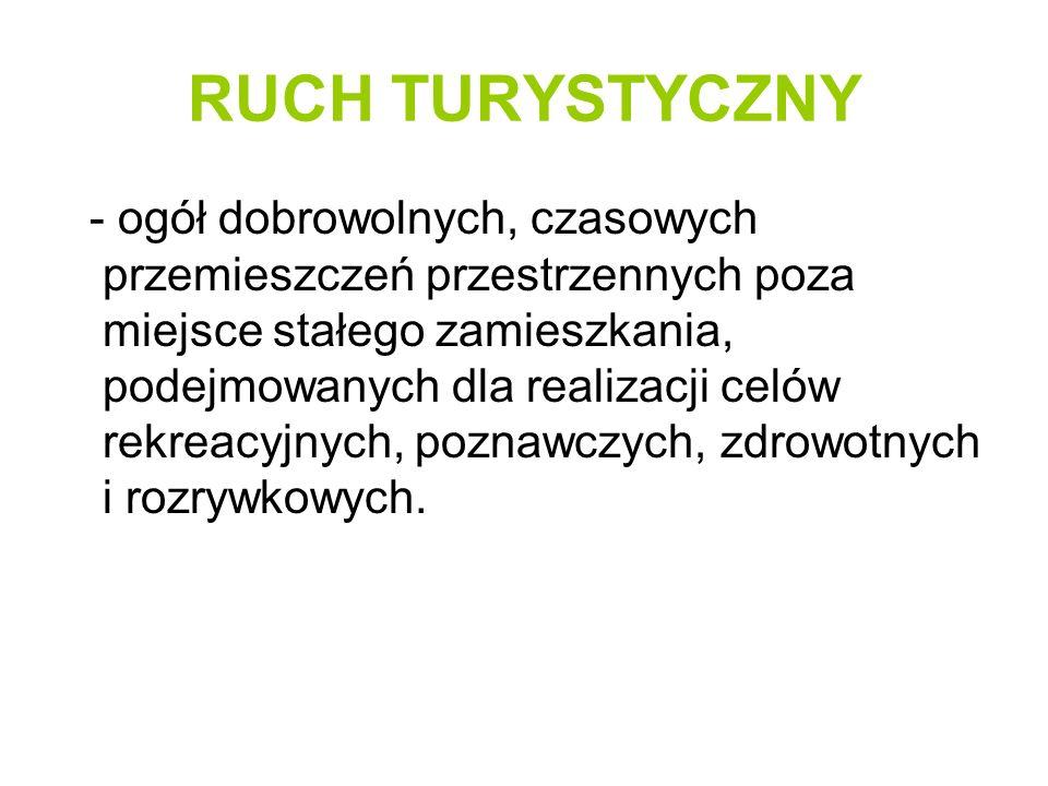 RUCH TURYSTYCZNY