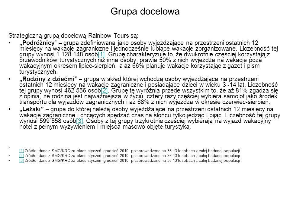 Grupa docelowa Strategiczną grupą docelową Rainbow Tours są: