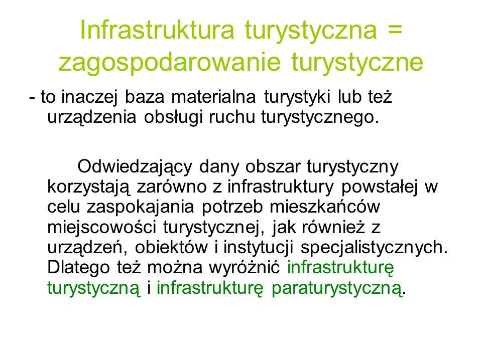 Infrastruktura turystyczna = zagospodarowanie turystyczne