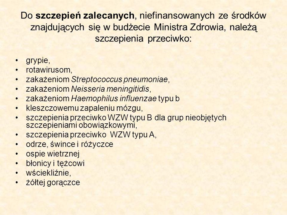 Do szczepień zalecanych, niefinansowanych ze środków znajdujących się w budżecie Ministra Zdrowia, należą szczepienia przeciwko: