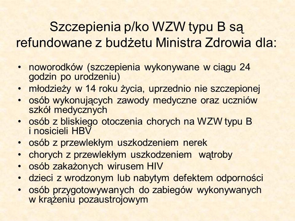 Szczepienia p/ko WZW typu B są refundowane z budżetu Ministra Zdrowia dla: