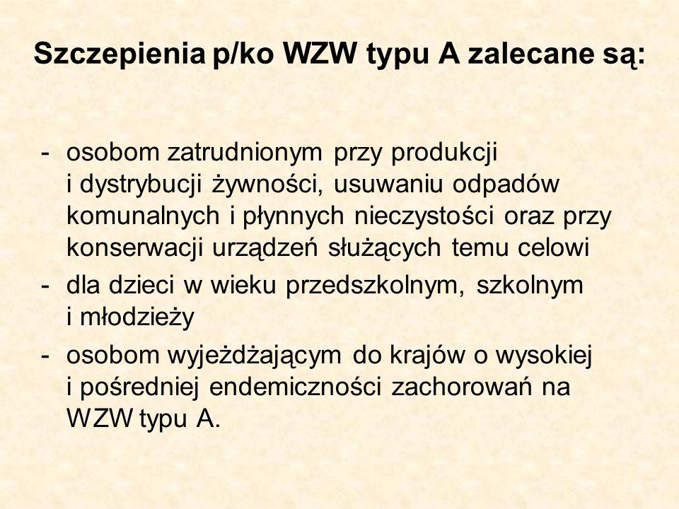 Szczepienia p/ko WZW typu A zalecane są: