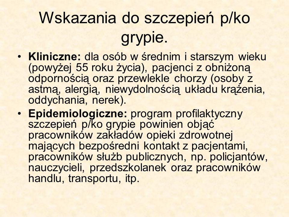 Wskazania do szczepień p/ko grypie.