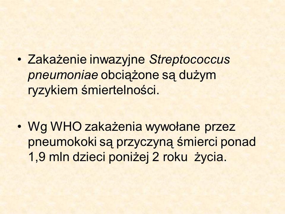 Zakażenie inwazyjne Streptococcus pneumoniae obciążone są dużym ryzykiem śmiertelności.