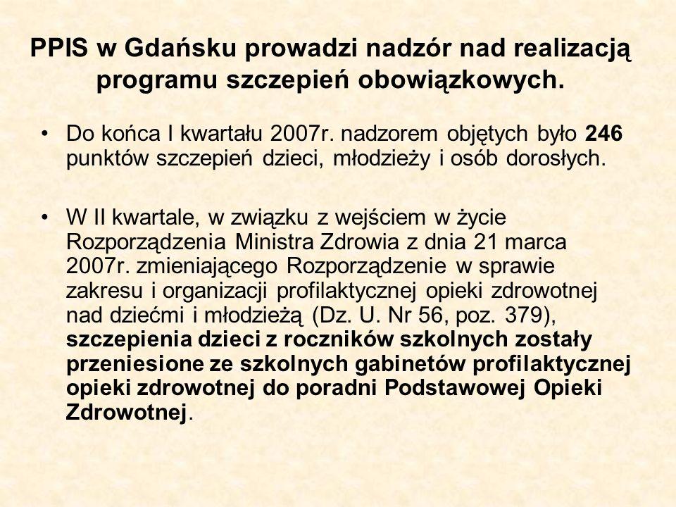PPIS w Gdańsku prowadzi nadzór nad realizacją programu szczepień obowiązkowych.
