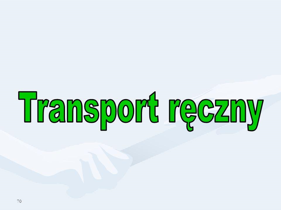Transport ręczny